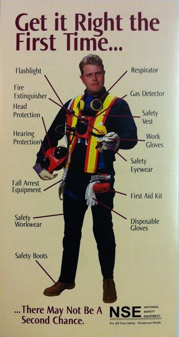 Safety From Head To Toe